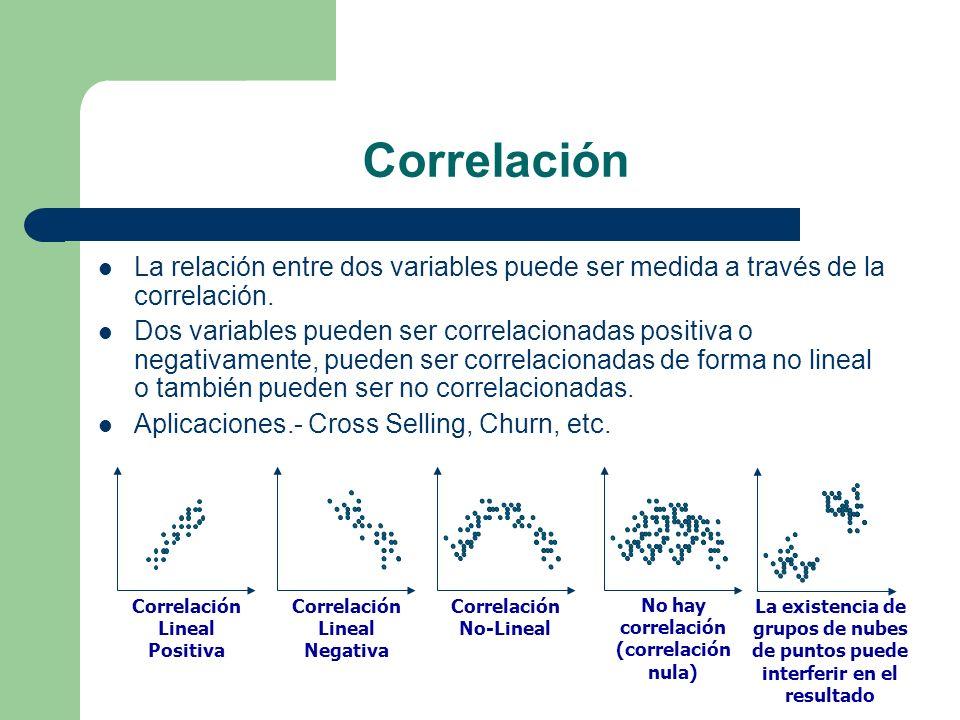 Correlación La relación entre dos variables puede ser medida a través de la correlación. Dos variables pueden ser correlacionadas positiva o negativam