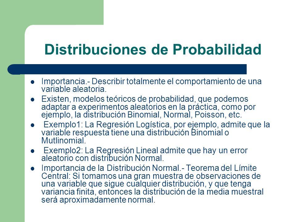 Distribuciones de Probabilidad Importancia.- Describir totalmente el comportamiento de una variable aleatoria. Existen, modelos teóricos de probabilid