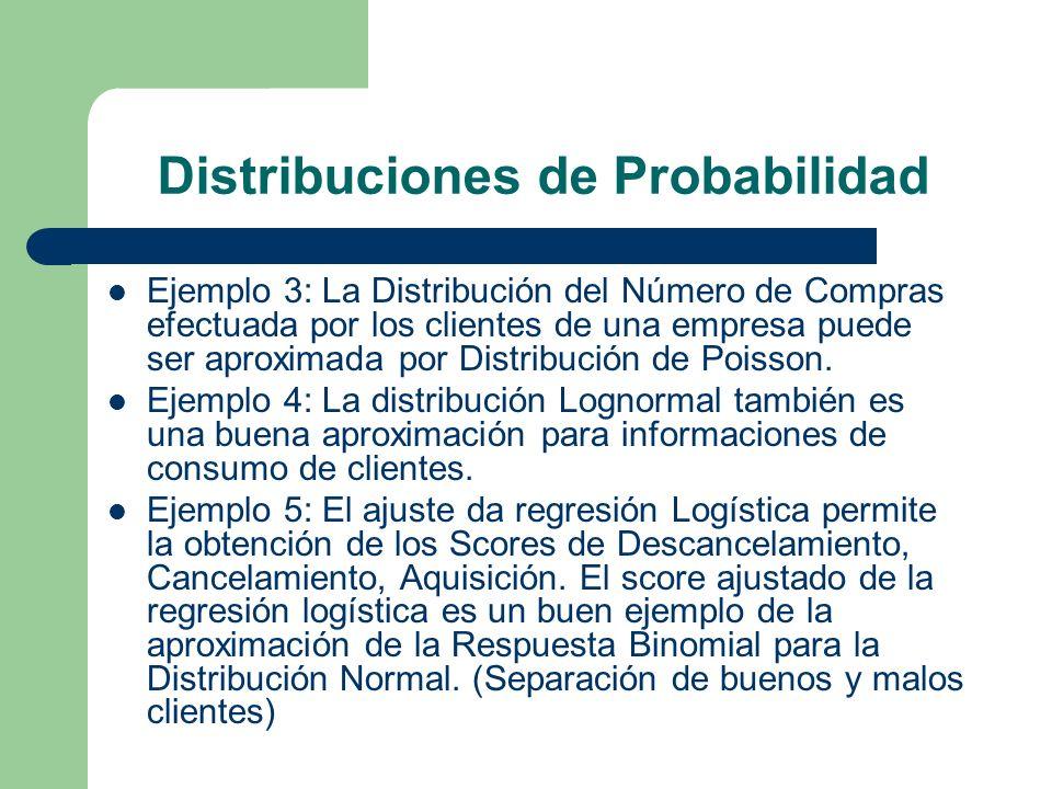 Distribuciones de Probabilidad Ejemplo 3: La Distribución del Número de Compras efectuada por los clientes de una empresa puede ser aproximada por Dis