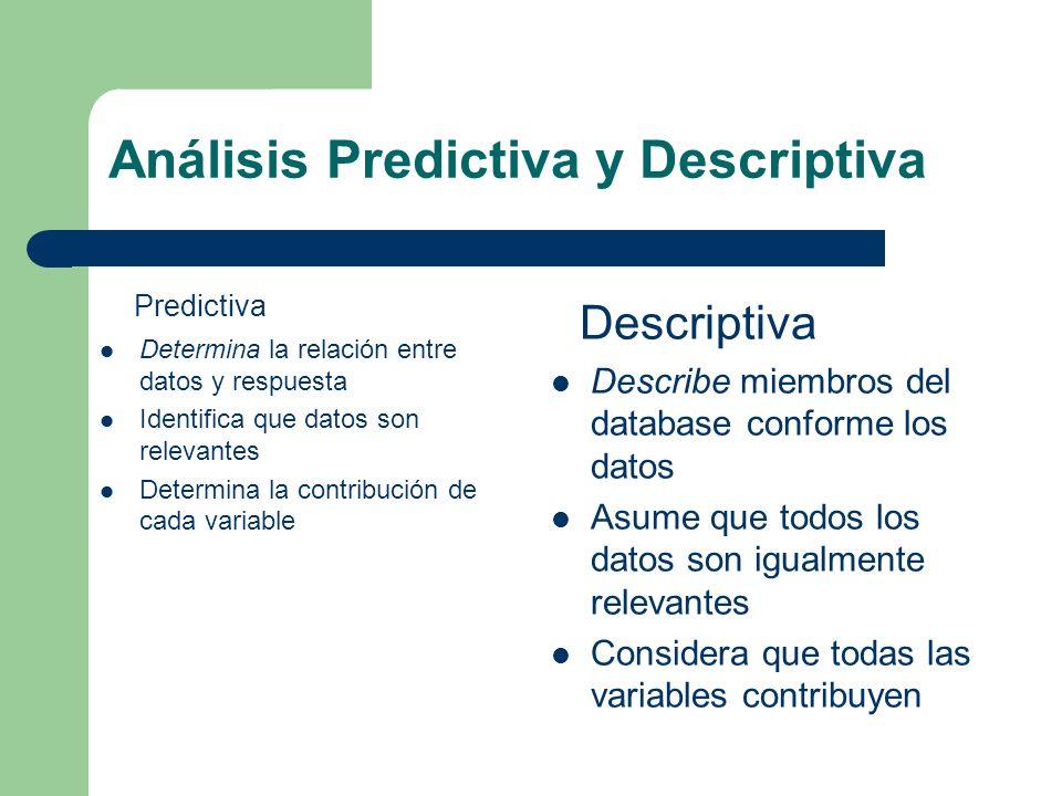 Análisis Predictiva y Descriptiva Predictiva Determina la relación entre datos y respuesta Identifica que datos son relevantes Determina la contribuci
