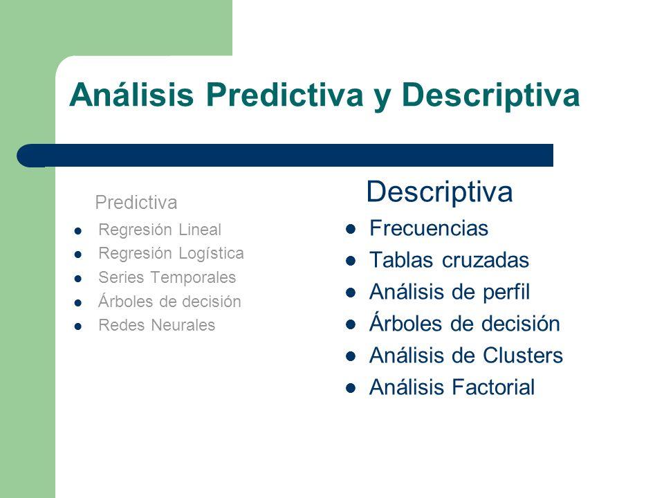 Análisis Predictiva y Descriptiva Predictiva Regresión Lineal Regresión Logística Series Temporales Árboles de decisión Redes Neurales Descriptiva Fre