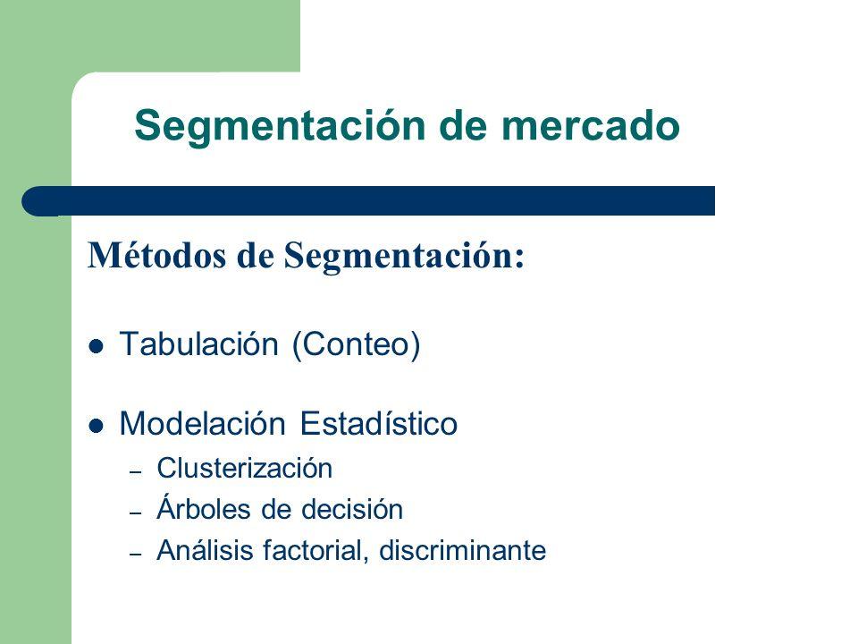 Segmentación de mercado Métodos de Segmentación: Tabulación (Conteo) Modelación Estadístico – Clusterización – Árboles de decisión – Análisis factoria