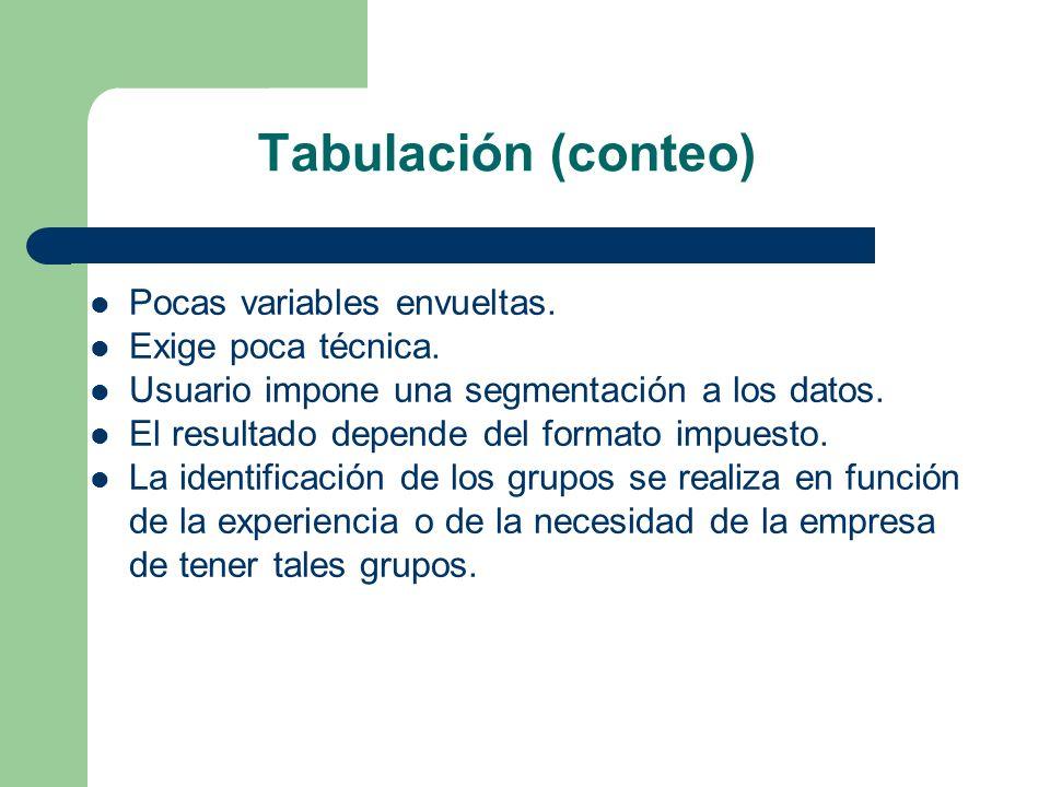 Tabulación (conteo) Pocas variables envueltas. Exige poca técnica. Usuario impone una segmentación a los datos. El resultado depende del formato impue