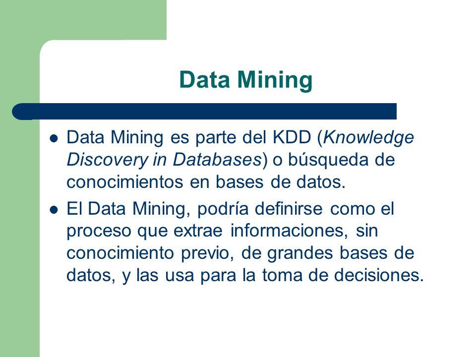Data Mining Data Mining es parte del KDD (Knowledge Discovery in Databases) o búsqueda de conocimientos en bases de datos. El Data Mining, podría defi