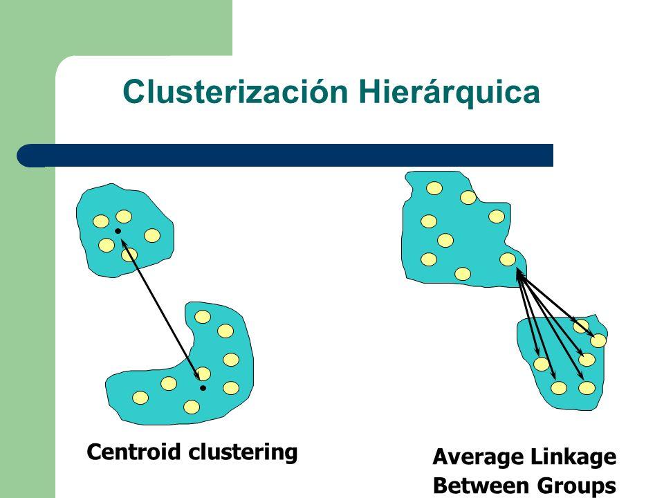 Clusterización Hierárquica Average Linkage Between Groups Centroid clustering