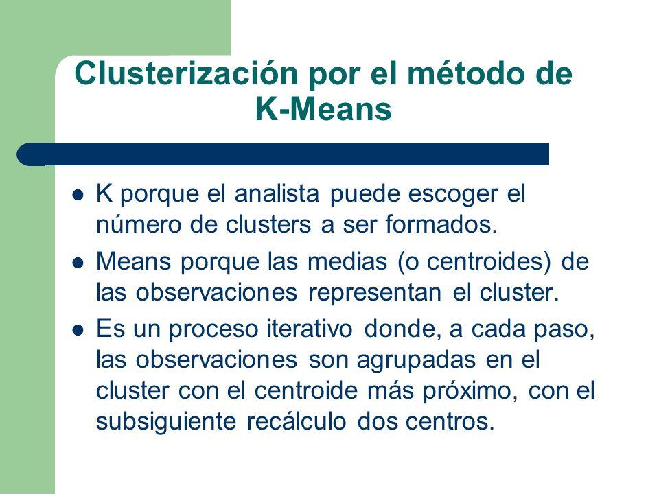 Clusterización por el método de K-Means K porque el analista puede escoger el número de clusters a ser formados. Means porque las medias (o centroides