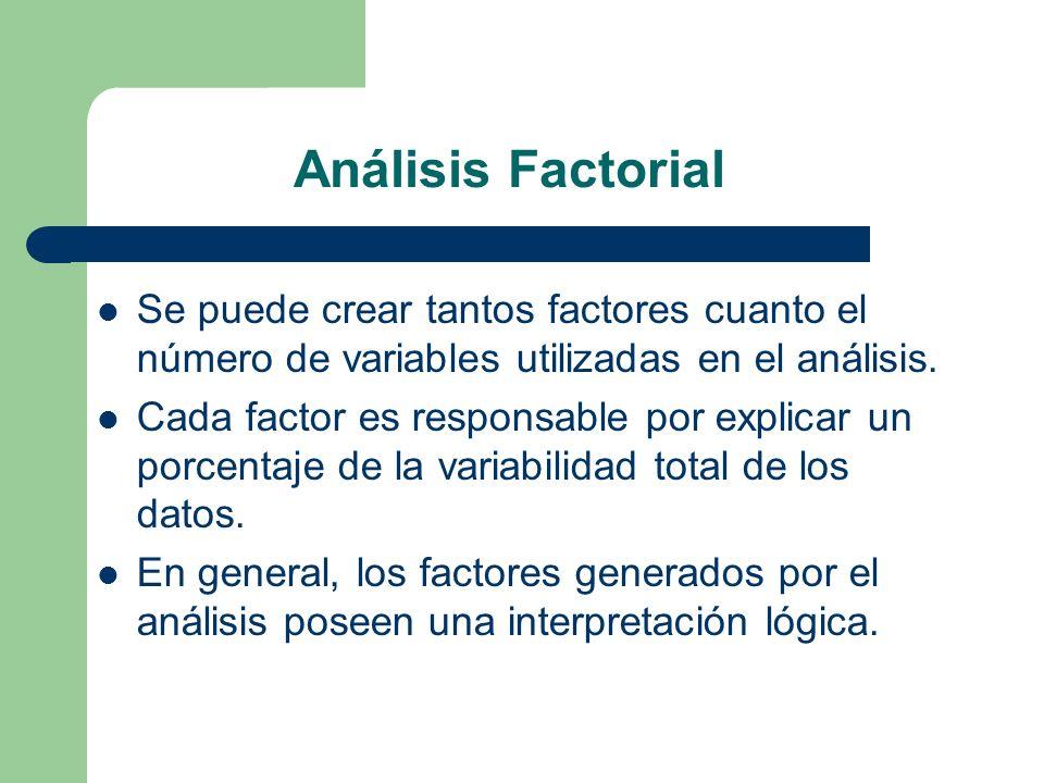Análisis Factorial Se puede crear tantos factores cuanto el número de variables utilizadas en el análisis. Cada factor es responsable por explicar un
