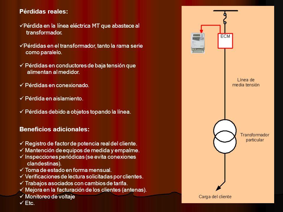 Pérdidas reales: Pérdida en la línea eléctrica MT que abastece al transformador. Pérdidas en el transformador, tanto la rama serie como paralelo. Pérd