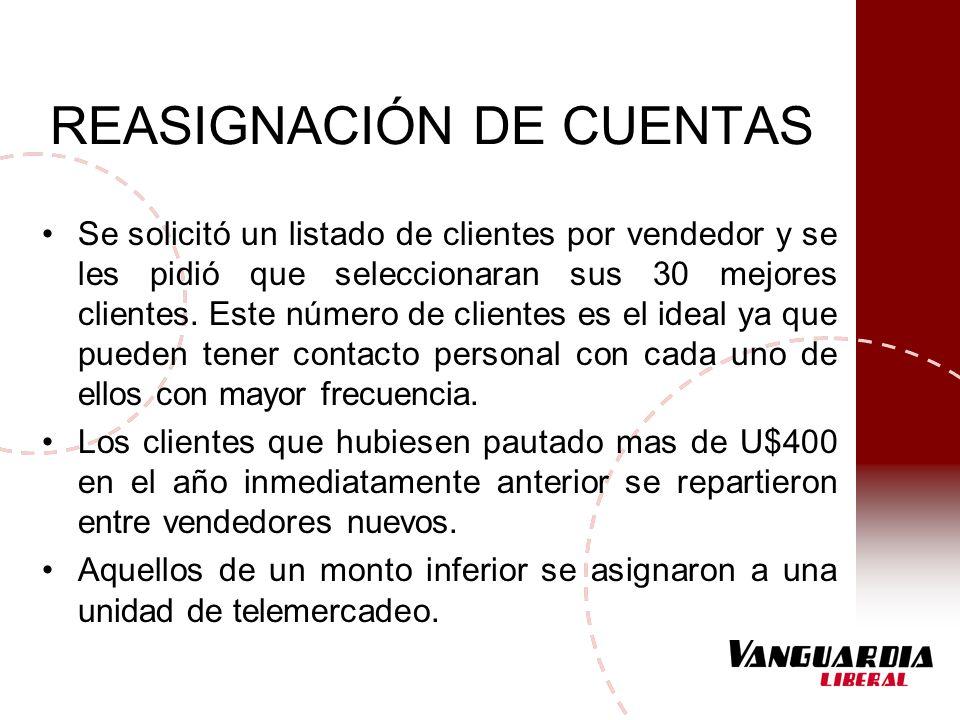 REASIGNACIÓN DE CUENTAS Se solicitó un listado de clientes por vendedor y se les pidió que seleccionaran sus 30 mejores clientes. Este número de clien