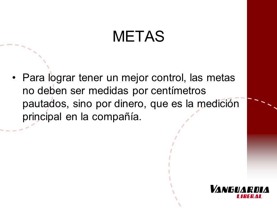 METAS Para lograr tener un mejor control, las metas no deben ser medidas por centímetros pautados, sino por dinero, que es la medición principal en la