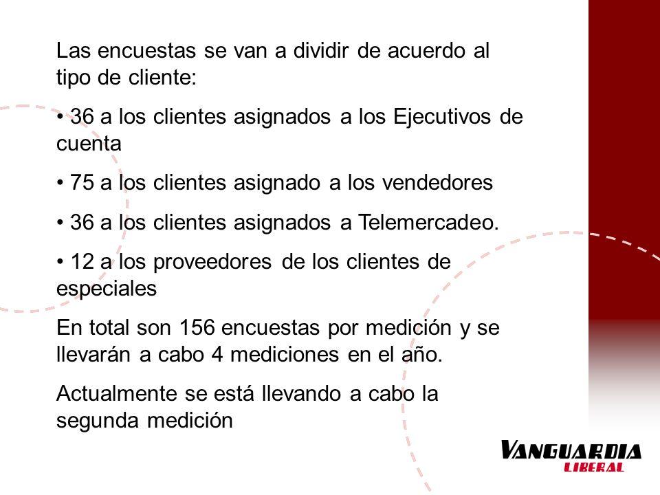 Las encuestas se van a dividir de acuerdo al tipo de cliente: 36 a los clientes asignados a los Ejecutivos de cuenta 75 a los clientes asignado a los