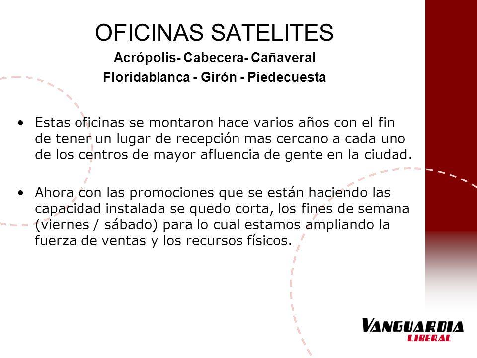 OFICINAS SATELITES Acrópolis- Cabecera- Cañaveral Floridablanca - Girón - Piedecuesta Estas oficinas se montaron hace varios años con el fin de tener