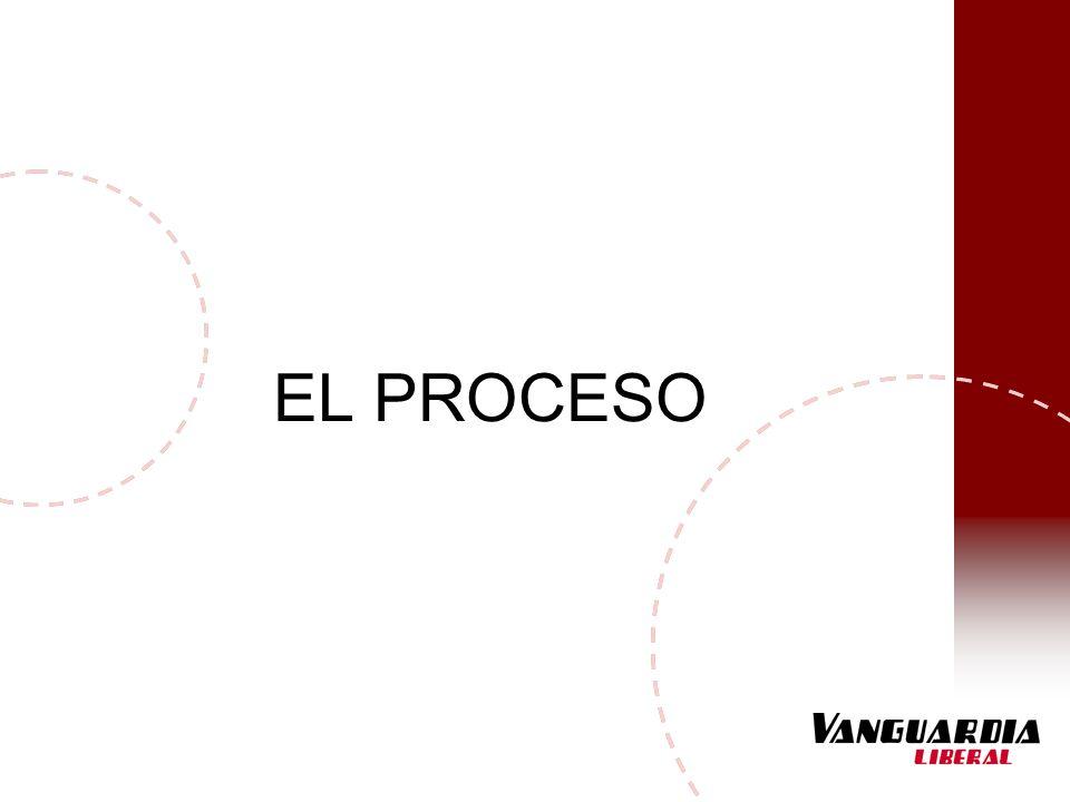EVALUACIÓN DEL GRUPO DE VENTAS EXISTENTE Se inició el proceso de búsqueda de una firma consultora para iniciar un proceso de incremento de productividad en ventas.