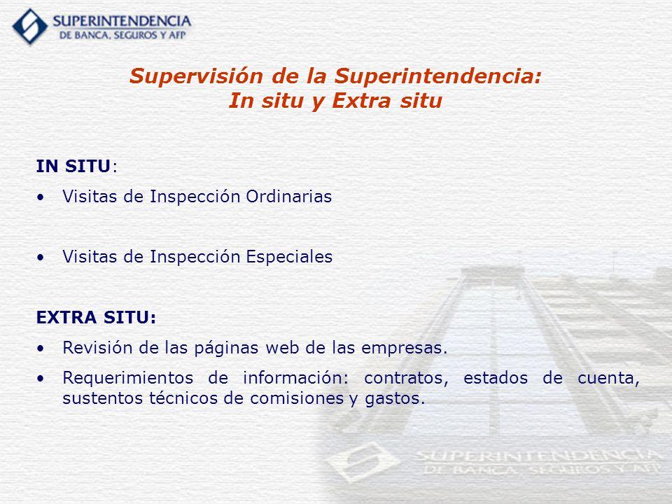 IN SITU: Visitas de Inspección Ordinarias Visitas de Inspección Especiales EXTRA SITU: Revisión de las páginas web de las empresas. Requerimientos de