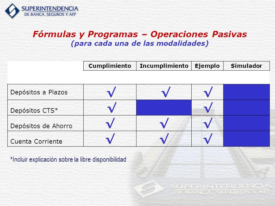 Fórmulas y Programas – Operaciones Pasivas (para cada una de las modalidades) CumplimientoIncumplimientoEjemploSimulador Depósitos a Plazos Depósitos