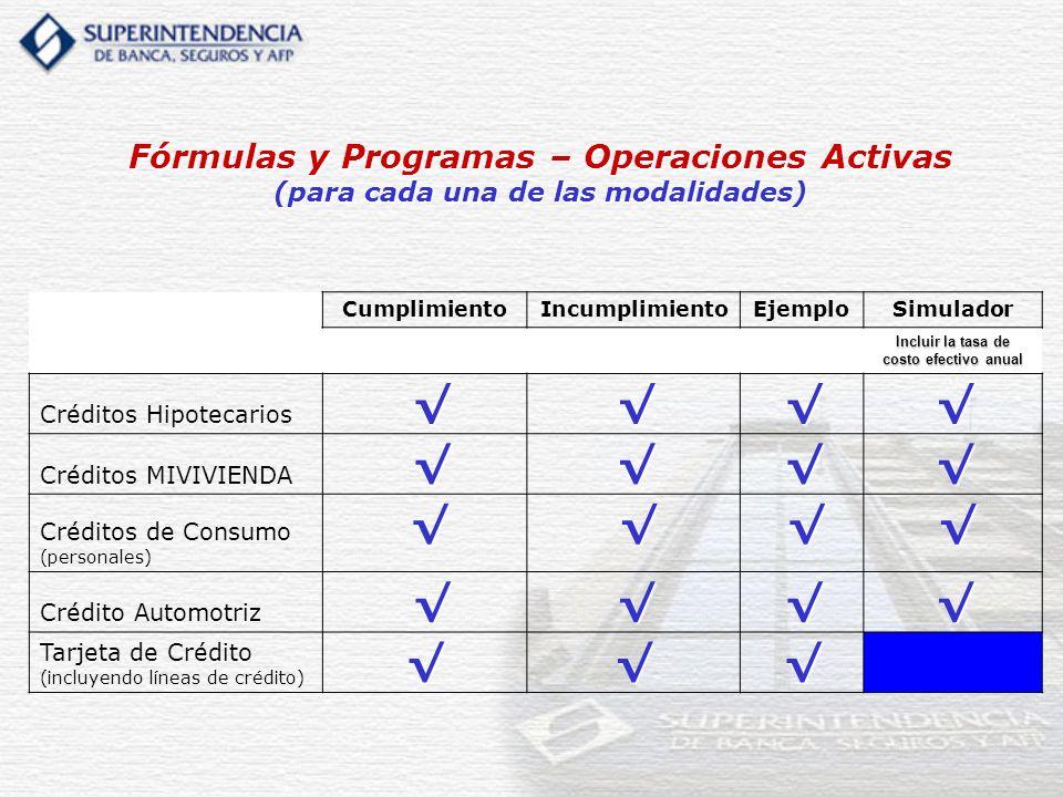 Fórmulas y Programas – Operaciones Activas (para cada una de las modalidades) CumplimientoIncumplimientoEjemploSimulador Incluir la tasa de costo efec