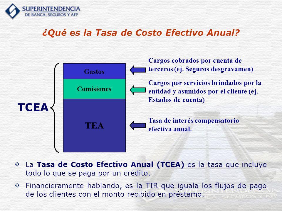 ¿Qué es la Tasa de Costo Efectivo Anual? La Tasa de Costo Efectivo Anual (TCEA) es la tasa que incluye todo lo que se paga por un crédito. Financieram