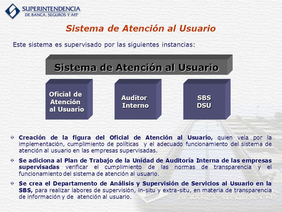 Creación de la figura del Oficial de Atención al Usuario, quien vela por la implementación, cumplimiento de políticas y el adecuado funcionamiento del