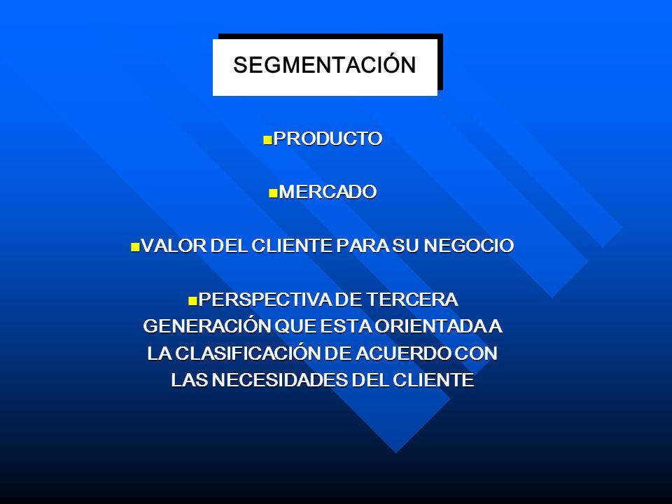 SEGMENTACIÓN PRODUCTO PRODUCTO MERCADO MERCADO VALOR DEL CLIENTE PARA SU NEGOCIO VALOR DEL CLIENTE PARA SU NEGOCIO PERSPECTIVA DE TERCERA PERSPECTIVA DE TERCERA GENERACIÓN QUE ESTA ORIENTADA A LA CLASIFICACIÓN DE ACUERDO CON LAS NECESIDADES DEL CLIENTE