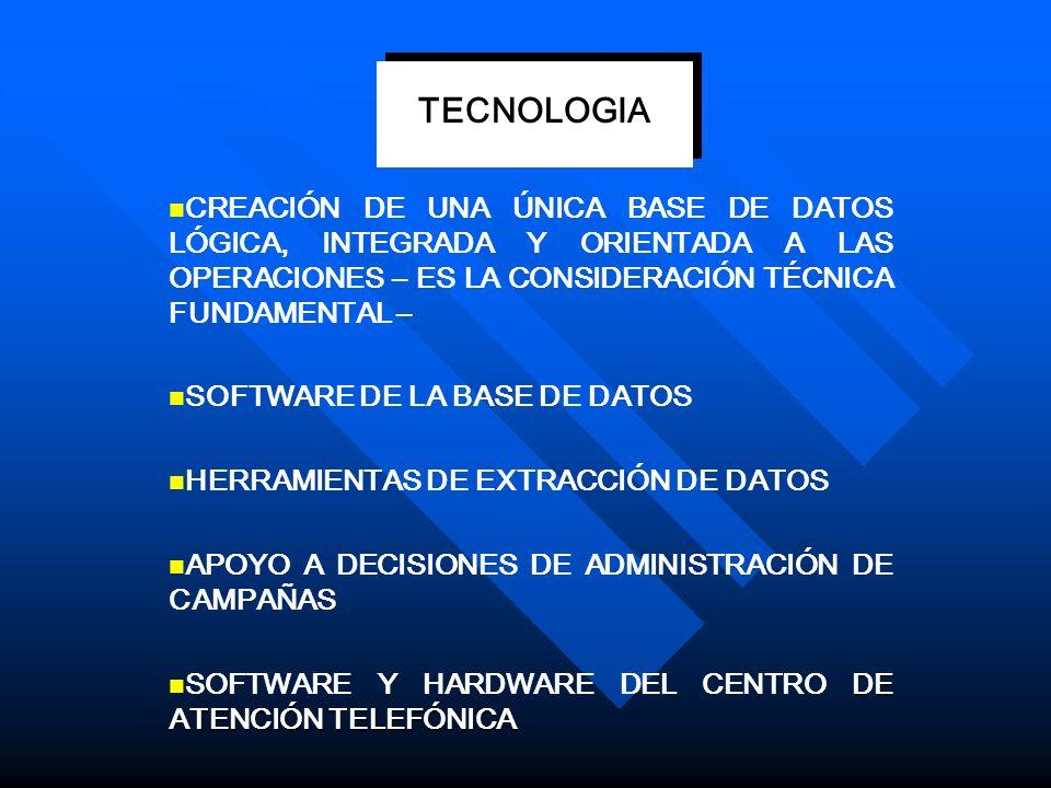TECNOLOGIA CREACIÓN DE UNA ÚNICA BASE DE DATOS LÓGICA, INTEGRADA Y ORIENTADA A LAS OPERACIONES – ES LA CONSIDERACIÓN TÉCNICA FUNDAMENTAL – SOFTWARE DE LA BASE DE DATOS HERRAMIENTAS DE EXTRACCIÓN DE DATOS APOYO A DECISIONES DE ADMINISTRACIÓN DE CAMPAÑAS DE ATENCIÓN TELEFÓNICA SOFTWARE Y HARDWARE DEL CENTRO DE ATENCIÓN TELEFÓNICA