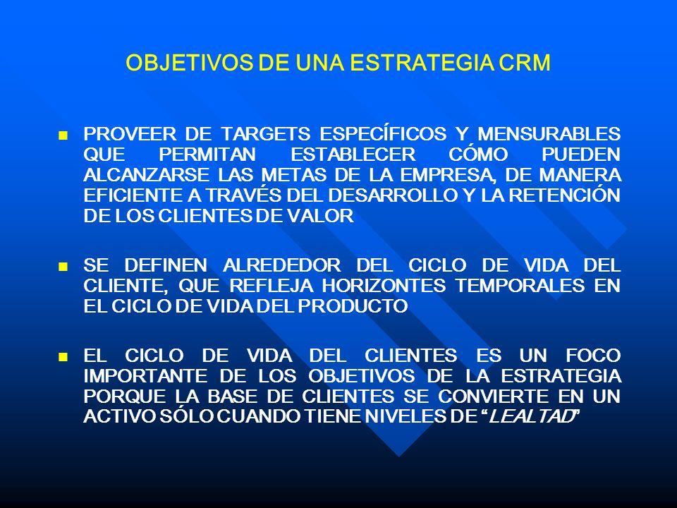 OBJETIVOS DE UNA ESTRATEGIA CRM PROVEER DE TARGETS ESPECÍFICOS Y MENSURABLES QUE PERMITAN ESTABLECER CÓMO PUEDEN ALCANZARSE LAS METAS DE LA EMPRESA, DE MANERA EFICIENTE A TRAVÉS DEL DESARROLLO Y LA RETENCIÓN DE LOS CLIENTES DE VALOR SE DEFINEN ALREDEDOR DEL CICLO DE VIDA DEL CLIENTE, QUE REFLEJA HORIZONTES TEMPORALES EN EL CICLO DE VIDA DEL PRODUCTO EL CICLO DE VIDA DEL CLIENTES ES UN FOCO IMPORTANTE DE LOS OBJETIVOS DE LA ESTRATEGIA PORQUE LA BASE DE CLIENTES SE CONVIERTE EN UN ACTIVO SÓLO CUANDO TIENE NIVELES DE LEALTAD