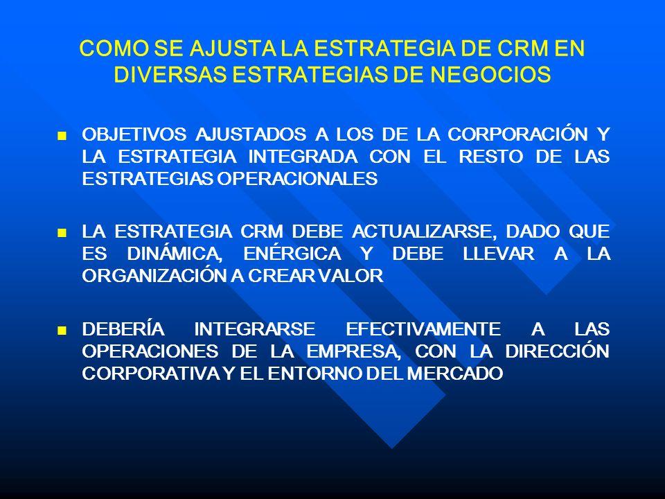 COMO SE AJUSTA LA ESTRATEGIA DE CRM EN DIVERSAS ESTRATEGIAS DE NEGOCIOS OBJETIVOS AJUSTADOS A LOS DE LA CORPORACIÓN Y LA ESTRATEGIA INTEGRADA CON EL RESTO DE LAS ESTRATEGIAS OPERACIONALES LA ESTRATEGIA CRM DEBE ACTUALIZARSE, DADO QUE ES DINÁMICA, ENÉRGICA Y DEBE LLEVAR A LA ORGANIZACIÓN A CREAR VALOR DEBERÍA INTEGRARSE EFECTIVAMENTE A LAS OPERACIONES DE LA EMPRESA, CON LA DIRECCIÓN CORPORATIVA Y EL ENTORNO DEL MERCADO