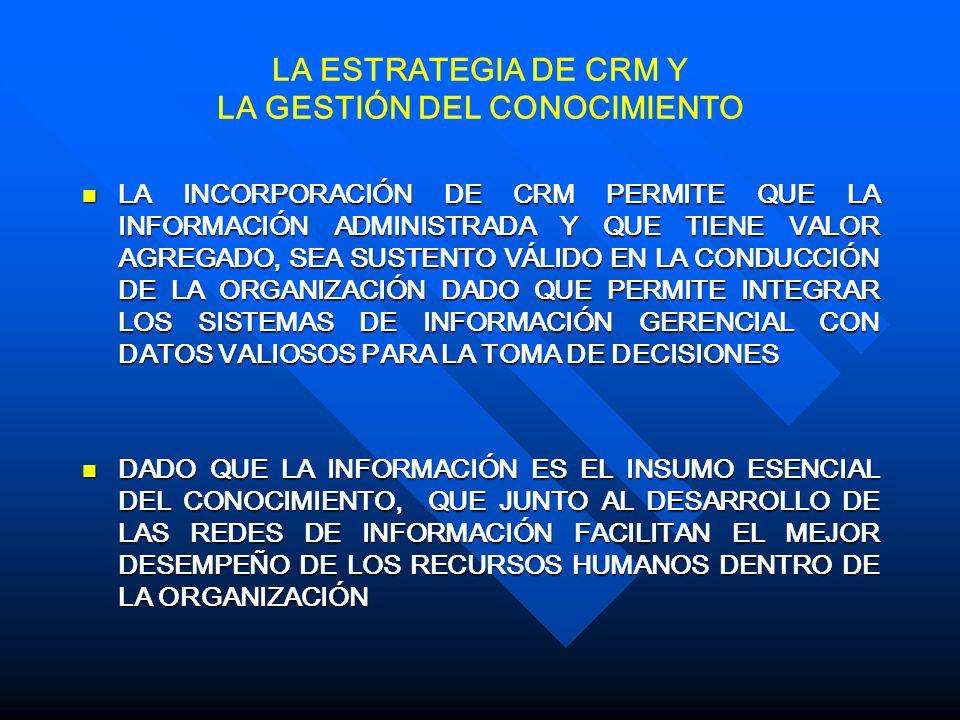 LA ESTRATEGIA DE CRM Y LA GESTIÓN DEL CONOCIMIENTO LA INCORPORACIÓN DE CRM PERMITE QUE LA INFORMACIÓN ADMINISTRADA Y QUE TIENE VALOR AGREGADO, SEA SUSTENTO VÁLIDO EN LA CONDUCCIÓN DE LA ORGANIZACIÓN DADO QUE PERMITE INTEGRAR LOS SISTEMAS DE INFORMACIÓN GERENCIAL CON DATOS VALIOSOS PARA LA TOMA DE DECISIONES LA INCORPORACIÓN DE CRM PERMITE QUE LA INFORMACIÓN ADMINISTRADA Y QUE TIENE VALOR AGREGADO, SEA SUSTENTO VÁLIDO EN LA CONDUCCIÓN DE LA ORGANIZACIÓN DADO QUE PERMITE INTEGRAR LOS SISTEMAS DE INFORMACIÓN GERENCIAL CON DATOS VALIOSOS PARA LA TOMA DE DECISIONES DADO QUE LA INFORMACIÓN ES EL INSUMO ESENCIAL DEL CONOCIMIENTO, QUE JUNTO AL DESARROLLO DE LAS REDES DE INFORMACIÓN FACILITAN EL MEJOR DESEMPEÑO DE LOS RECURSOS HUMANOS DENTRO DE LA ORGANIZACIÓN DADO QUE LA INFORMACIÓN ES EL INSUMO ESENCIAL DEL CONOCIMIENTO, QUE JUNTO AL DESARROLLO DE LAS REDES DE INFORMACIÓN FACILITAN EL MEJOR DESEMPEÑO DE LOS RECURSOS HUMANOS DENTRO DE LA ORGANIZACIÓN
