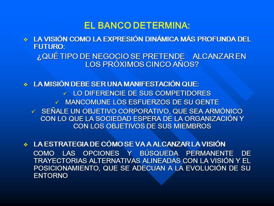 EL BANCO DETERMINA: LA VISIÓN COMO LA EXPRESIÓN DINÁMICA MÁS PROFUNDA DEL FUTURO: LA VISIÓN COMO LA EXPRESIÓN DINÁMICA MÁS PROFUNDA DEL FUTURO: ¿QUÉ TIPO DE NEGOCIO SE PRETENDE ALCANZAR EN LOS PRÓXIMOS CINCO AÑOS.