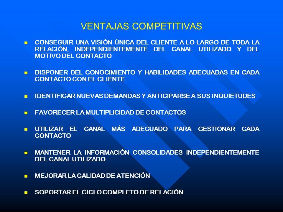 VENTAJAS COMPETITIVAS CONSEGUIR UNA VISIÓN ÚNICA DEL CLIENTE A LO LARGO DE TODA LA RELACIÓN, INDEPENDIENTEMENTE DEL CANAL UTILIZADO Y DEL MOTIVO DEL CONTACTO DISPONER DEL CONOCIMIENTO Y HABILIDADES ADECUADAS EN CADA CONTACTO CON EL CLIENTE IDENTIFICAR NUEVAS DEMANDAS Y ANTICIPARSE A SUS INQUIETUDES FAVORECER LA MULTIPLICIDAD DE CONTACTOS UTILIZAR EL CANAL MÁS ADECUADO PARA GESTIONAR CADA CONTACTO MANTENER LA INFORMACIÓN CONSOLIDADES INDEPENDIENTEMENTE DEL CANAL UTILIZADO MEJORAR LA CALIDAD DE ATENCIÓN SOPORTAR EL CICLO COMPLETO DE RELACIÓN