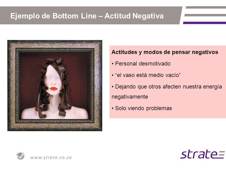 Ejemplo de Bottom Line – Actitud Negativa Actitudes y modos de pensar negativos Personal desmotivado el vaso está medio vacío Dejando que otros afecten nuestra energía negativamente Solo viendo problemas