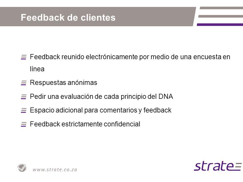 Feedback de clientes Feedback reunido electrónicamente por medio de una encuesta en línea Respuestas anónimas Pedir una evaluación de cada principio del DNA Espacio adicional para comentarios y feedback Feedback estrictamente confidencial