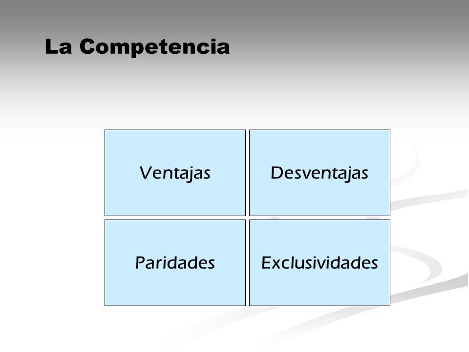 VentajasDesventajas ParidadesExclusividades La Competencia