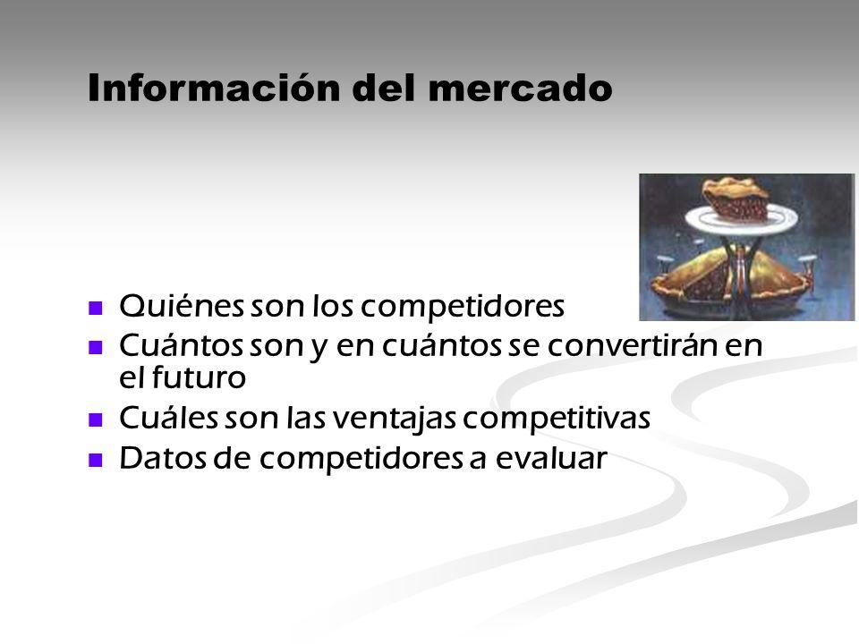 Quiénes son los competidores Cuántos son y en cuántos se convertirán en el futuro Cuáles son las ventajas competitivas Datos de competidores a evaluar Información del mercado