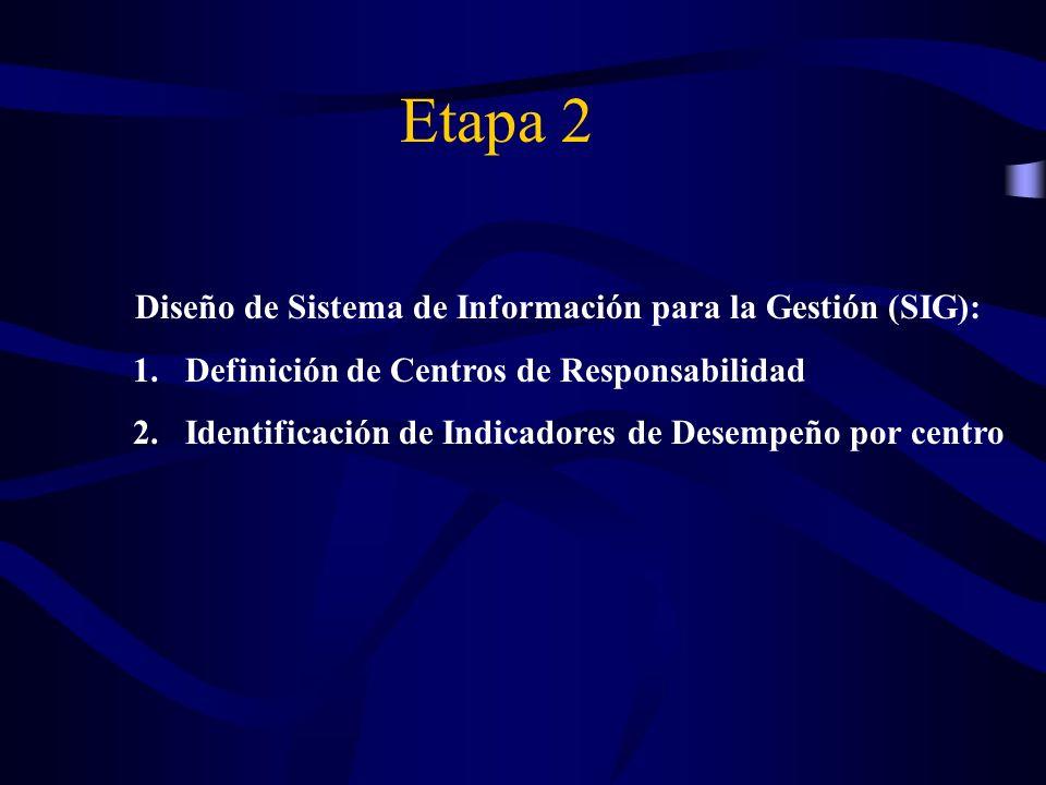 Diseño de Sistema de Información para la Gestión (SIG): 1.Definición de Centros de Responsabilidad 2.Identificación de Indicadores de Desempeño por ce