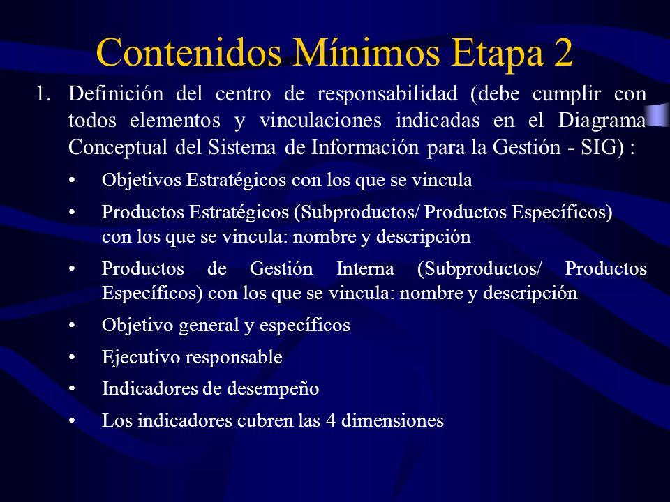 1.Definición del centro de responsabilidad (debe cumplir con todos elementos y vinculaciones indicadas en el Diagrama Conceptual del Sistema de Inform