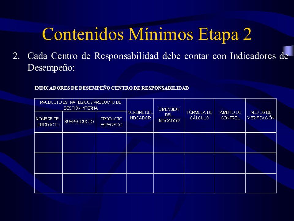 2.Cada Centro de Responsabilidad debe contar con Indicadores de Desempeño: Contenidos Mínimos Etapa 2 INDICADORES DE DESEMPEÑO CENTRO DE RESPONSABILIDAD
