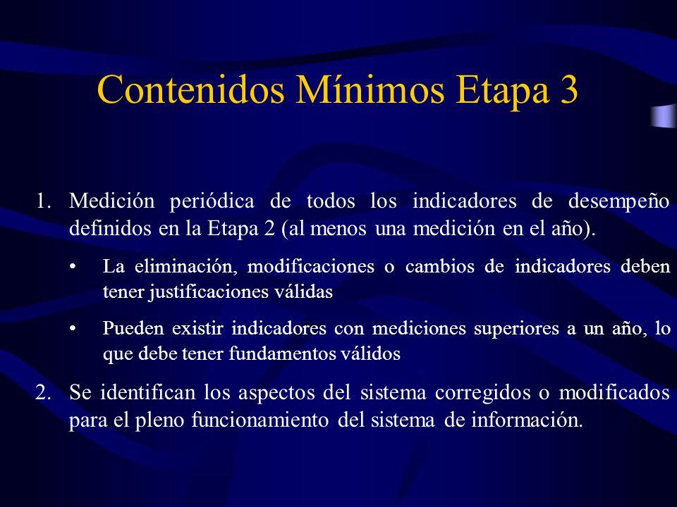 1.Medición periódica de todos los indicadores de desempeño definidos en la Etapa 2 (al menos una medición en el año). La eliminación, modificaciones o