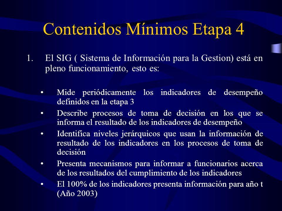 1.El SIG ( Sistema de Información para la Gestion) está en pleno funcionamiento, esto es: Mide periódicamente los indicadores de desempeño definidos e