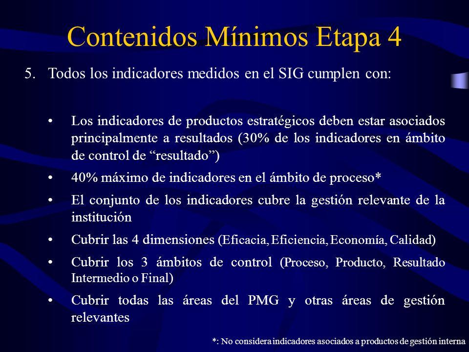 5.Todos los indicadores medidos en el SIG cumplen con: Los indicadores de productos estratégicos deben estar asociados principalmente a resultados (30
