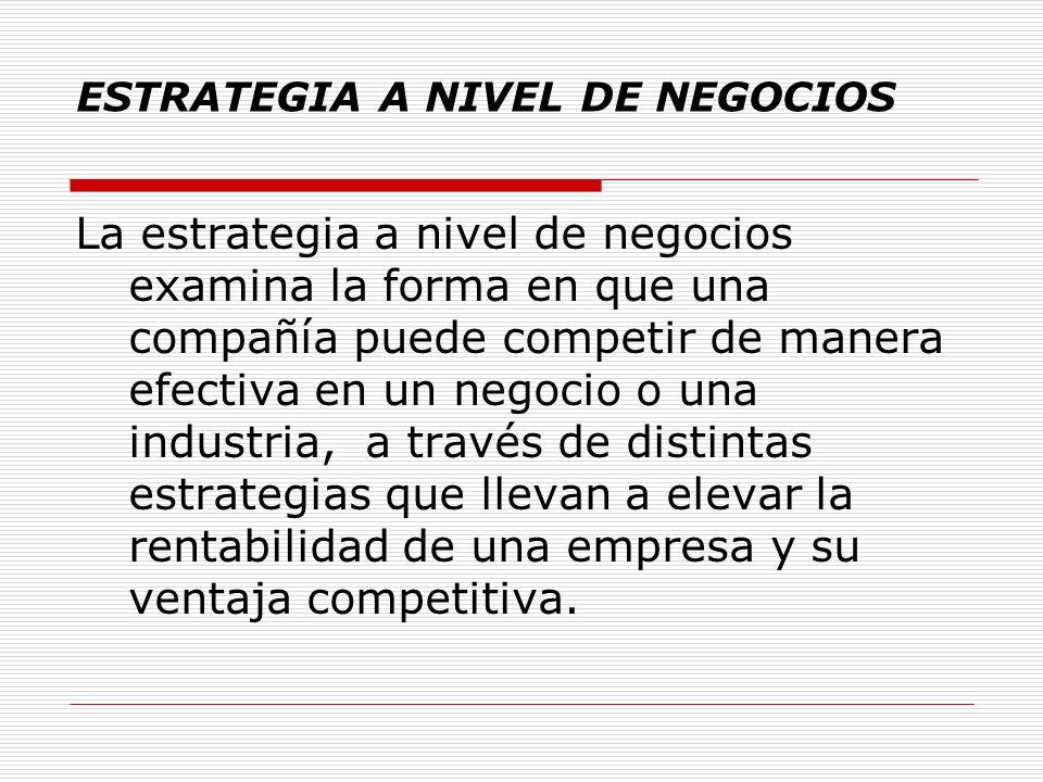 ESTRATEGIA A NIVEL DE NEGOCIOS La estrategia a nivel de negocios examina la forma en que una compañía puede competir de manera efectiva en un negocio