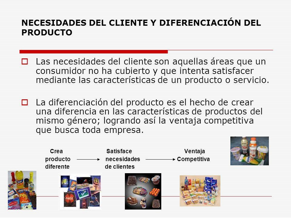 NECESIDADES DEL CLIENTE Y DIFERENCIACIÓN DEL PRODUCTO Las necesidades del cliente son aquellas áreas que un consumidor no ha cubierto y que intenta sa