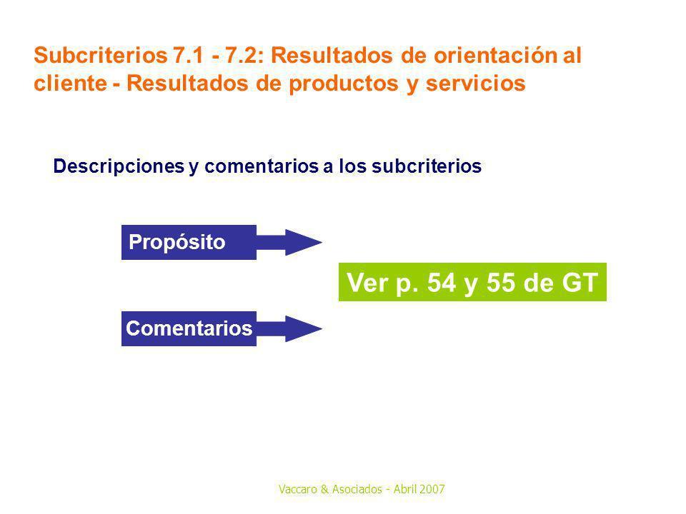 Vaccaro & Asociados - Abril 2007 Subcriterios 7.1 - 7.2: Resultados de orientación al cliente - Resultados de productos y servicios Descripciones y co