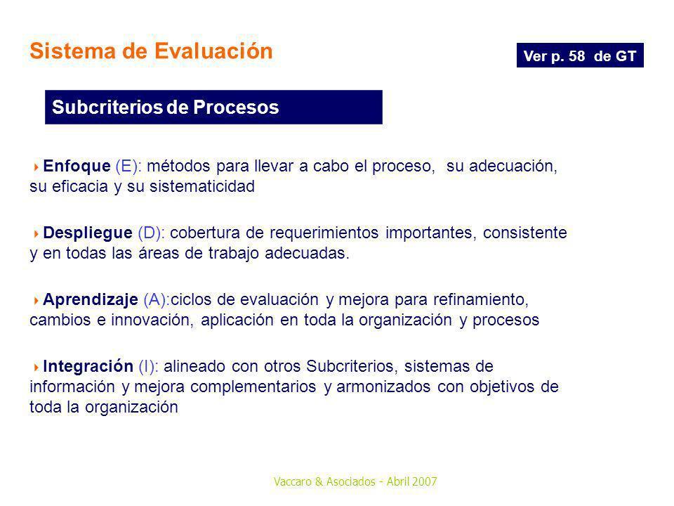 Vaccaro & Asociados - Abril 2007 Sistema de Evaluación Ver p. 58 de GT Subcriterios de Procesos Enfoque (E): métodos para llevar a cabo el proceso, su