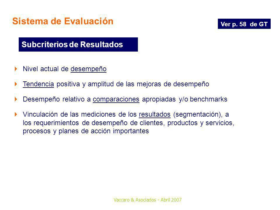 Vaccaro & Asociados - Abril 2007 Sistema de Evaluación Ver p. 58 de GT Subcriterios de Resultados Nivel actual de desempeño Tendencia positiva y ampli