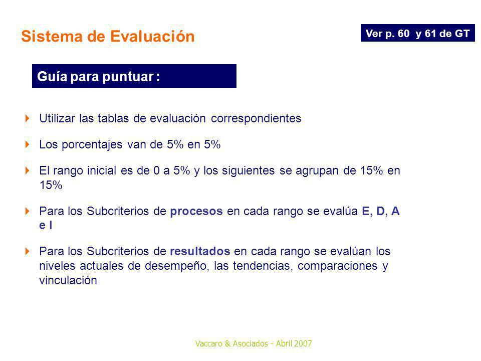 Vaccaro & Asociados - Abril 2007 Sistema de Evaluación Ver p. 60 y 61 de GT Guía para puntuar : Utilizar las tablas de evaluación correspondientes Los