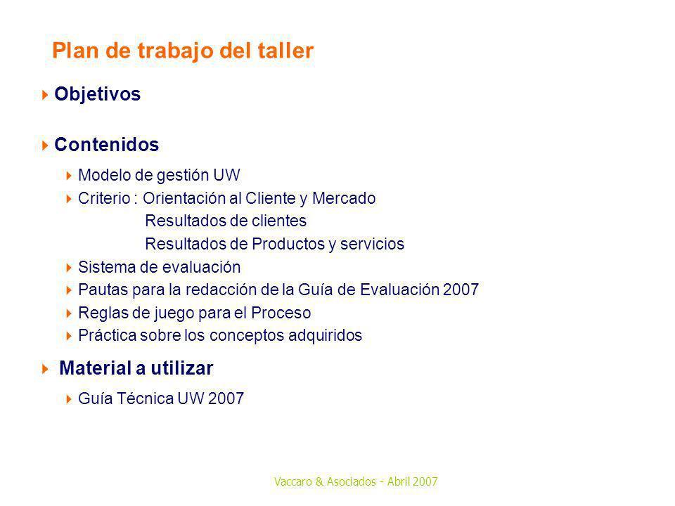 Vaccaro & Asociados - Abril 2007 Plan de trabajo del taller Objetivos Contenidos Modelo de gestión UW Criterio : Orientación al Cliente y Mercado Resu
