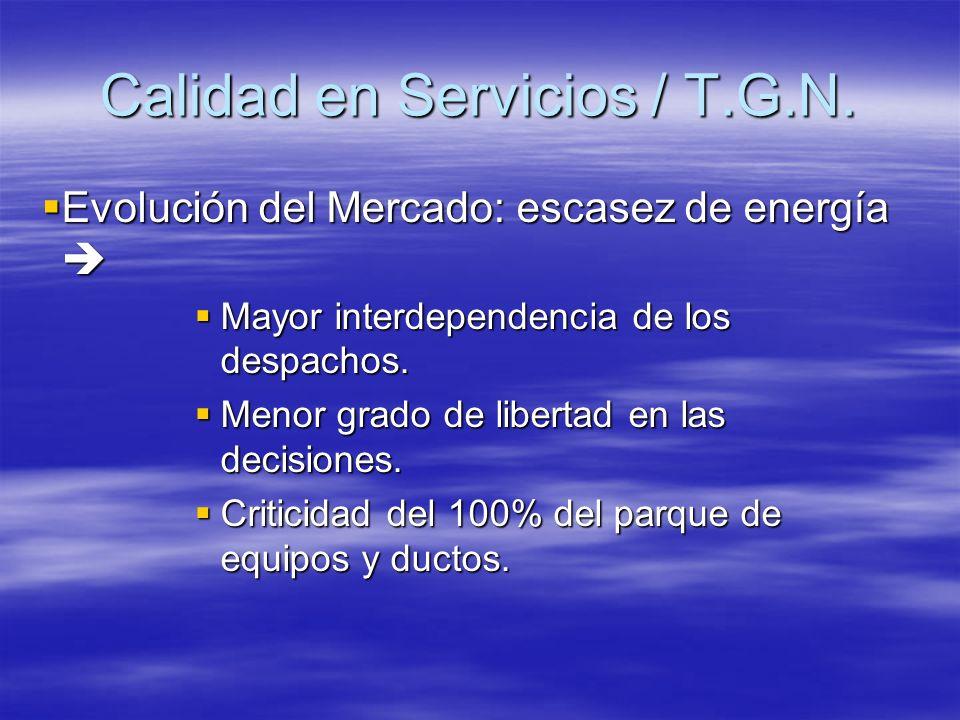 Evolución del Mercado: escasez de energía Evolución del Mercado: escasez de energía Mayor interdependencia de los despachos. Mayor interdependencia de