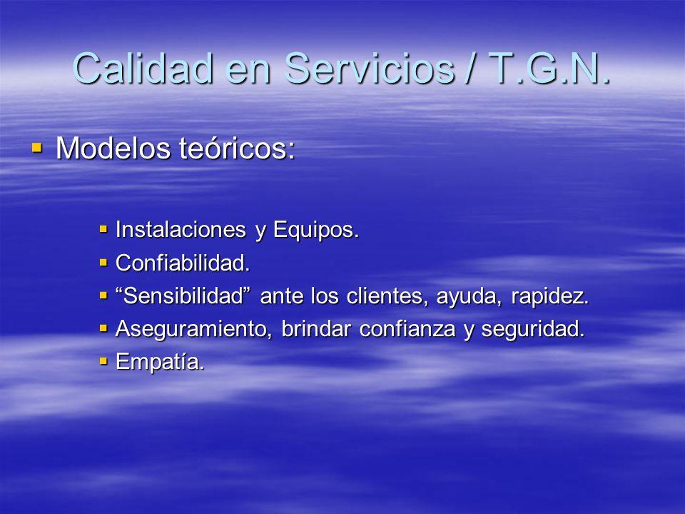 Modelos teóricos: Modelos teóricos: Instalaciones y Equipos. Instalaciones y Equipos. Confiabilidad. Confiabilidad. Sensibilidad ante los clientes, ay