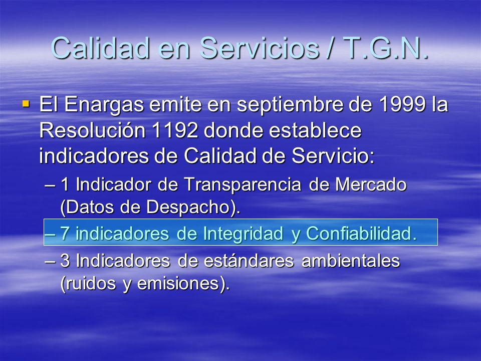 El Enargas emite en septiembre de 1999 la Resolución 1192 donde establece indicadores de Calidad de Servicio: El Enargas emite en septiembre de 1999 l