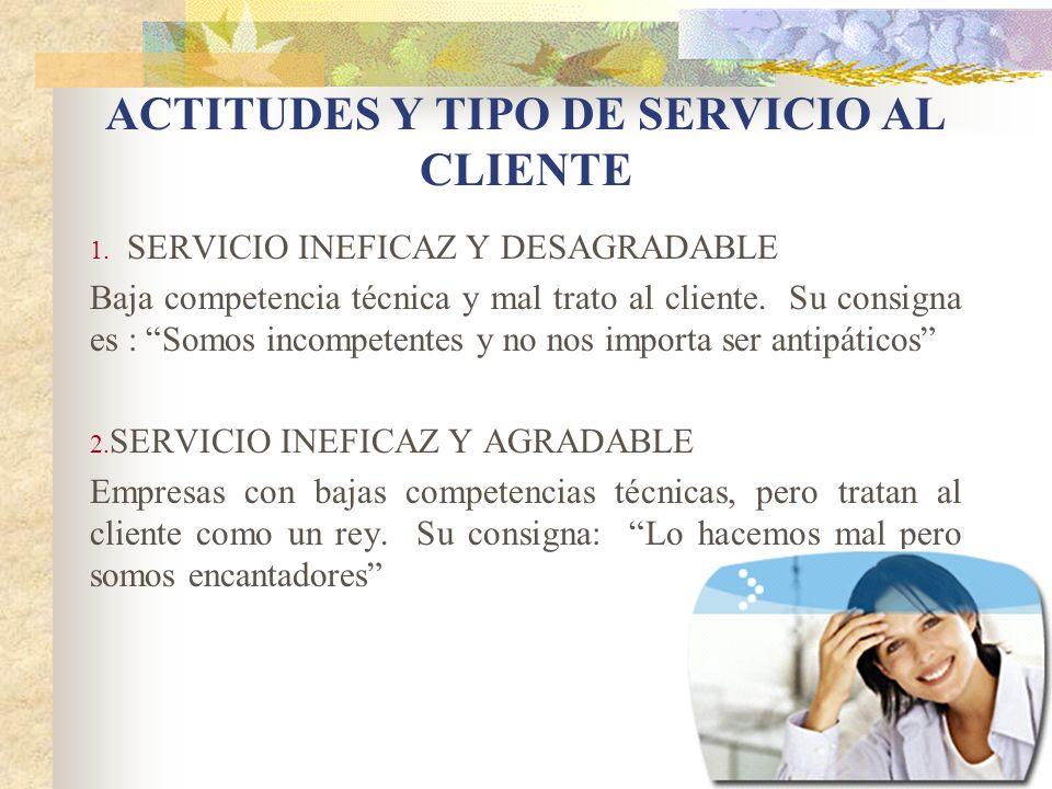 ACTITUDES Y TIPO DE SERVICIO AL CLIENTE 1. SERVICIO INEFICAZ Y DESAGRADABLE Baja competencia técnica y mal trato al cliente. Su consigna es : Somos in